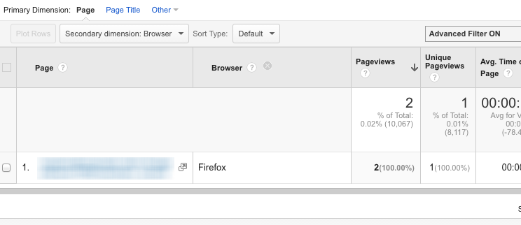 Getting browser info from Google Analytics